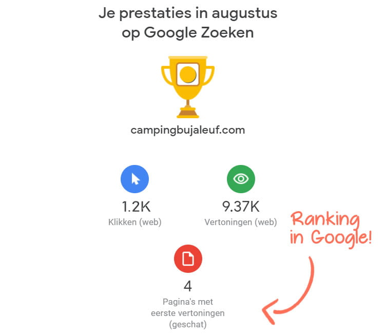 stats augustus 2020 camping website
